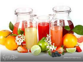 Лимонад без сахара: полезные рецепты
