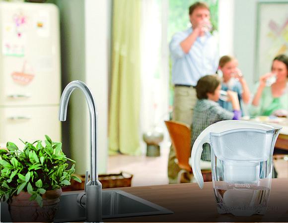 Спецпроект BRITA «Чистая вода. Здоровая еда»