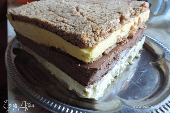 Утром освобождаем торт от формы и перекладываем на блюдо.