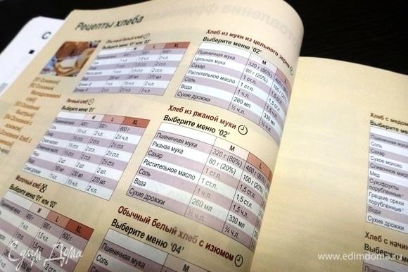 Свой первый рецепт по тестированию хлебопечи Panasonic я решила приготовить по книге рецептов. Я выбрала серый хлеб, где пшеничная мука смешивается с ржаной (по меню 02).